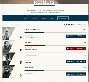 GOT Election Results